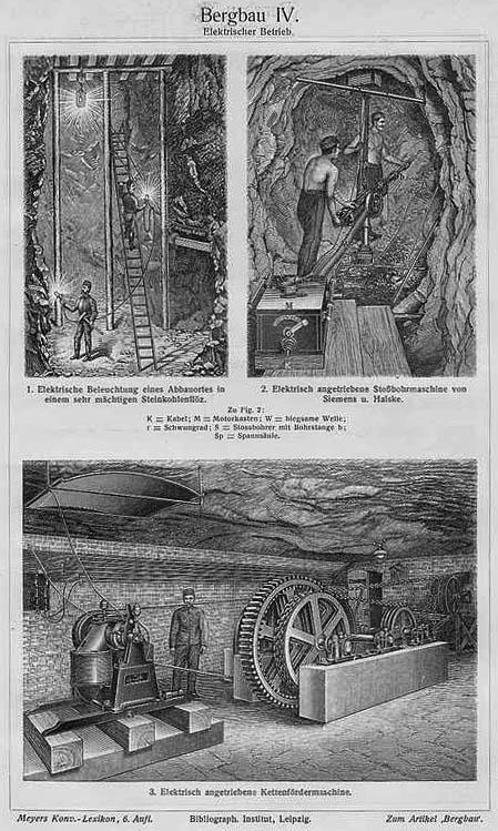 Elektrischer Betrieb im Bergbau: Kettenfördermaschine, Stoßbohrmaschine, elektrische Beleuchtung