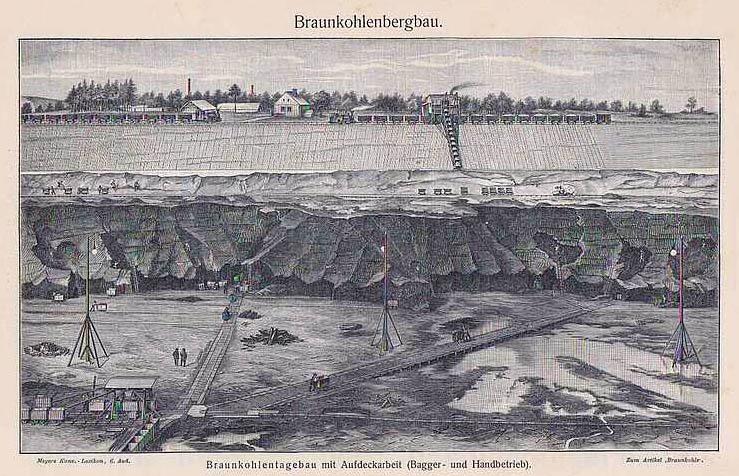 Braunkohlebergwerk, Braunkohlbergbau, Bergbau, Braunkohle