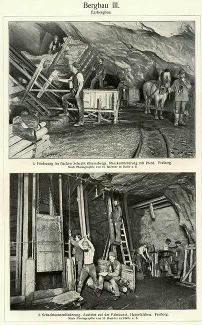 sw-Fotos: Arbeiter in einer Erzmine, mit Pferdelore