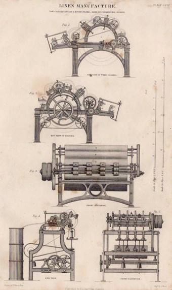Zeichnungen: Leinenmanufaktur: Maschinen