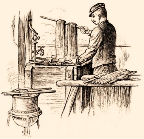s/w Zeichnung: vorn links hängen Garne an Stöcken in Färbekessel, dahinter spült Färber gefärbte Garne in Wasserbecken, vorn rechts hängen Garne auf einem Gestell zum Trocknen