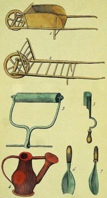 Gartenwerkzeuge, gärtnern, Schubkarre