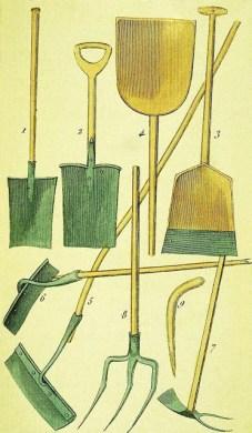 Gartenwerkzeuge, Spaten, Schippen, gärtnern