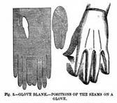 Handschuhrohling