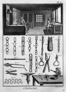 Werkstatt, Werkzeuge und Erzeuignisse des Kettenschmieds