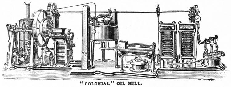 sw-Zeichnung: Ölmühle