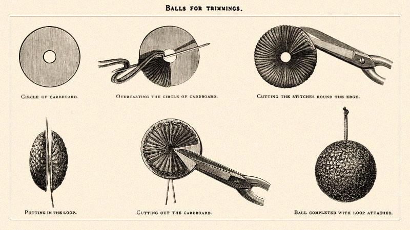 Zeichnung: Anleitung zur Anfertigung von Posamentenbommeln - 1890, GB
