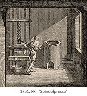 Kupferstich: Mann betätigt Spindelpresse mit Hebelstange - 1751, FR