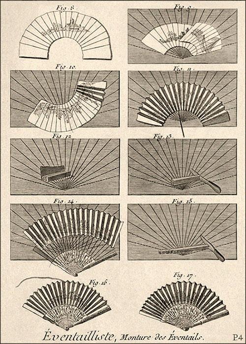 Kupferstich: Zusammenbauen des Fächers - 1770, FR