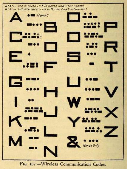 Morsecode
