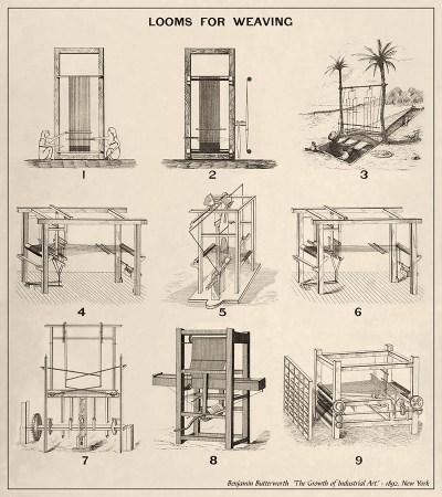 Litho: Entwicklung der Webstühle (Tafel 1) - 1892, USA