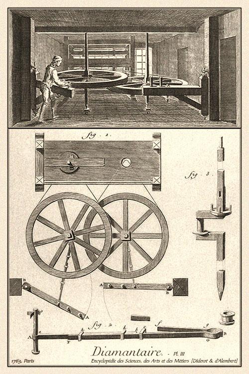 Kupferstich: Diamantschleifer, Werkstatt & Werzeuge (Tafel III) - 1763, FR