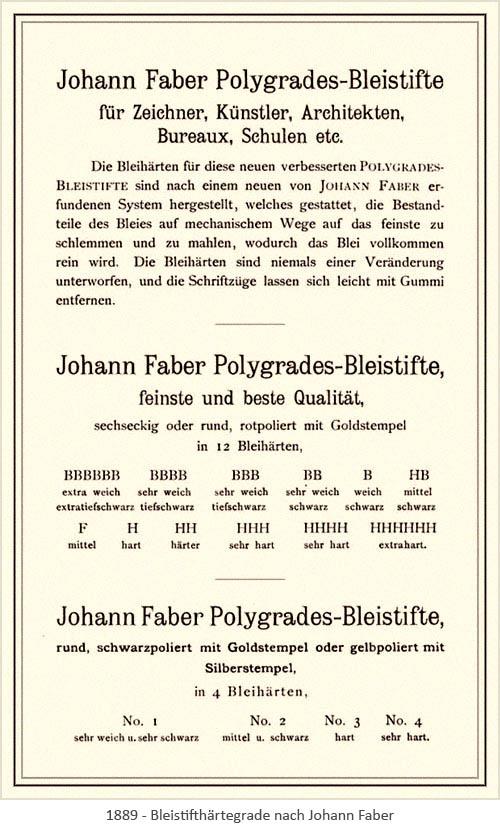 Übersichtstafel: Bleistifthärtegrade nach Johan Faber - 1889