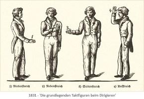 Zeichnung: grundlegende Taktfiguren = Nieder-, Neben-, Seiten- u. Aufstreich - 1831