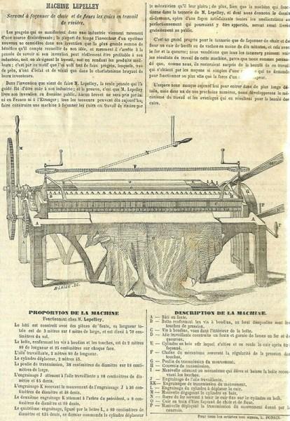 Maschine und Beschreibung in französisch