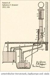 Konstruktionszeichnung: unterirdischer Vorratstank, Zapfpumpe und -säule - 1925, USA
