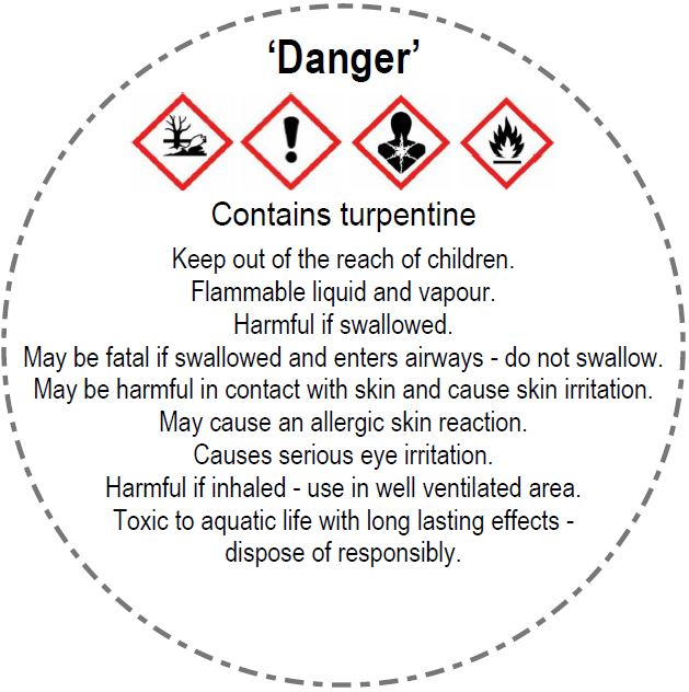 Beeswax polish hazard label