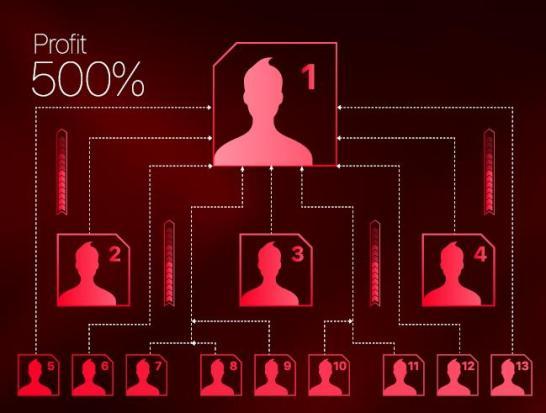 Cyber Chain
