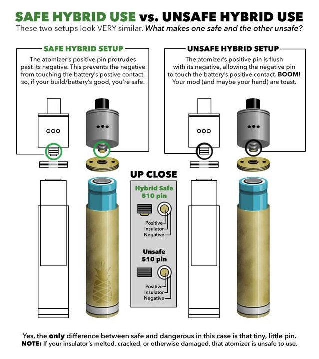 Hybrid 510 for Mech Mod - Best-e-cigarette-guide.com