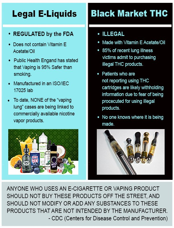 Legal vs. Black Market Vaping Products - important information