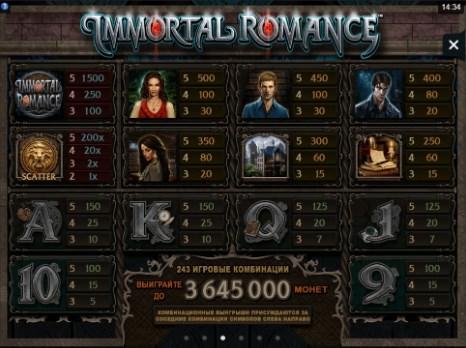 Immortal Romance таблица выплат