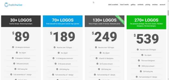 logo pricing packages hatchwise