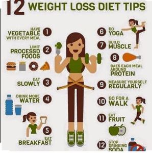 BASIC DIETING TIPS