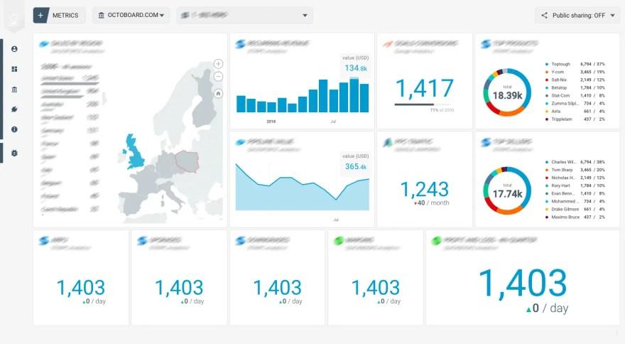 campaign monitor dashboard