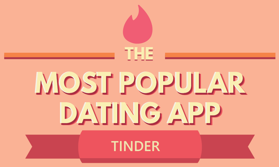 tinder dating app for pc