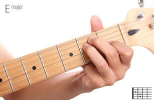Learn Guitar Chords – A Guide for Beginners