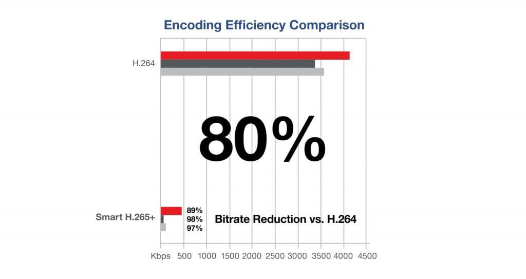 80percent reduction 1024x543