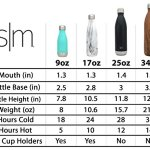 Simple Modern Wave Water Bottle – Vacuum Insulated Double