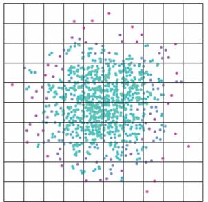 K=1.0, 100 cells
