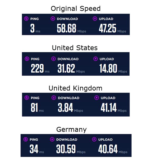 nordvpn-high-speed-vpn-review