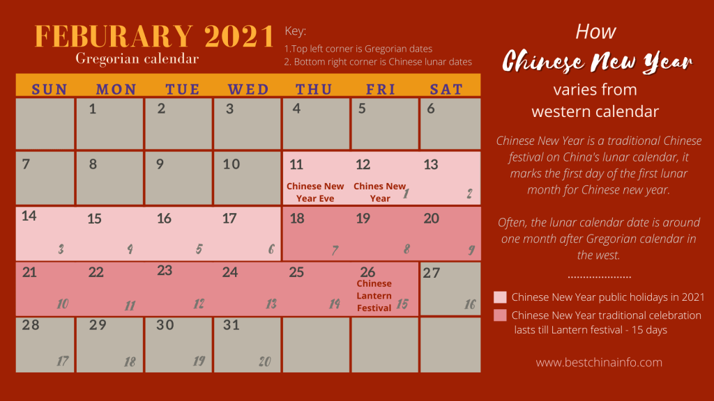 2021 Chinese new year lunar calendar date compared with west calendar
