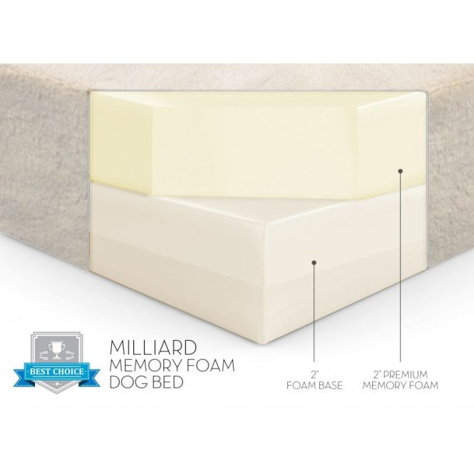 Milliard 100 Hypoallergenic Memory Foam Crib Mattress