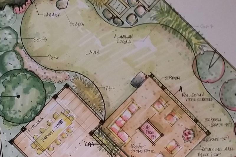 Getting a Professional Landscape Design