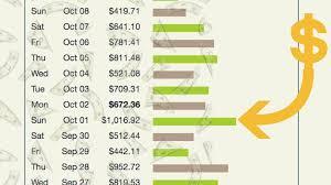 clickbank make money