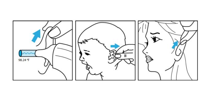 ear_use