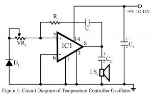 temperature controlled osciallator