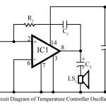 Temperature controlled oscillator