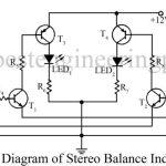 LED Volume Indicator