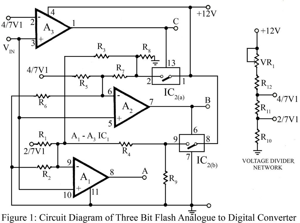 circuit diagram of three bit flash analogue to digital converter