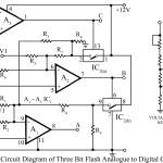 Three Bit flash Analog to Digital Converter Circuit