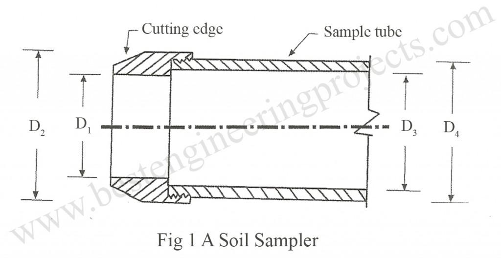 A soil sampler