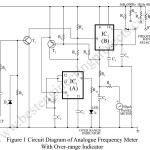 Analogue Frequency Meter with Over-range Indicator