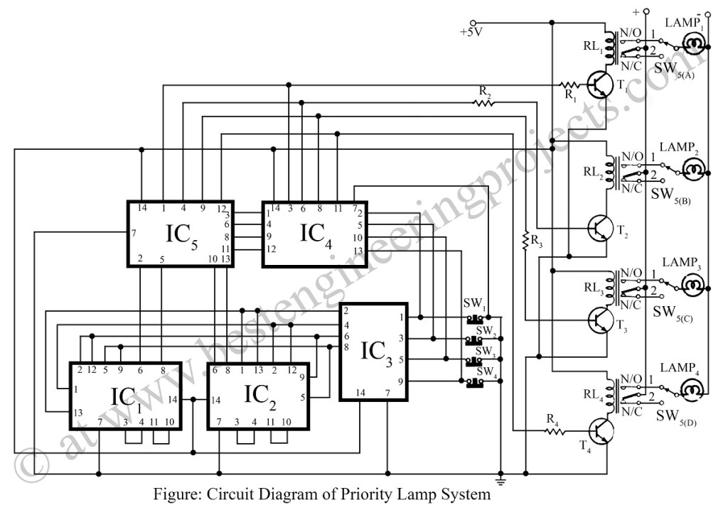 circuit diagram priority lamp system