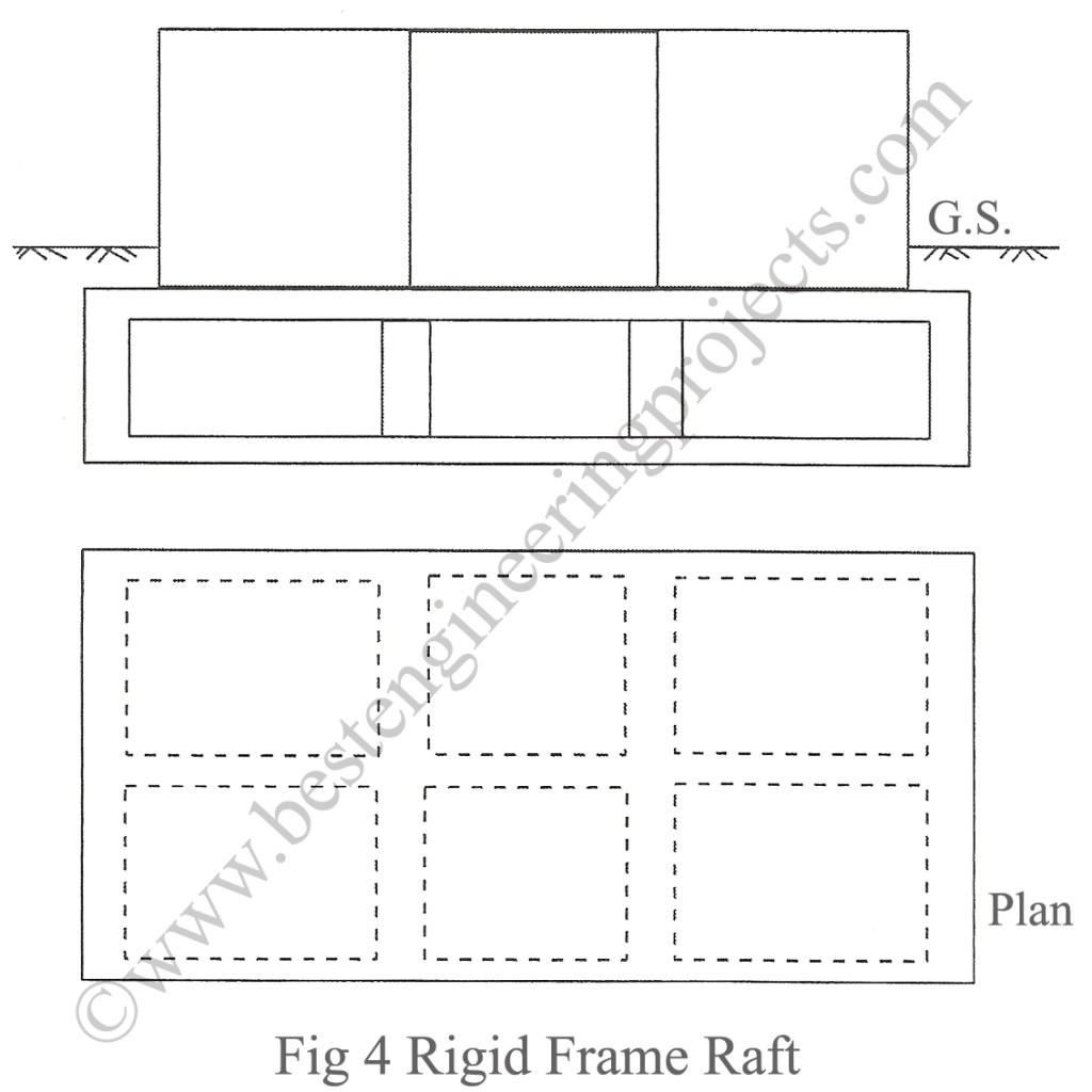 rigid frame raft