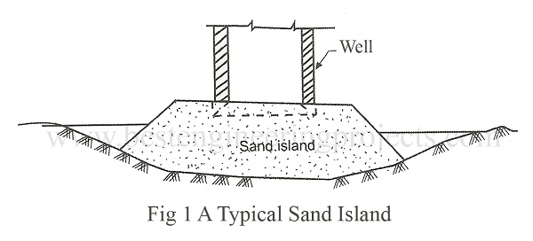 a typical sand island