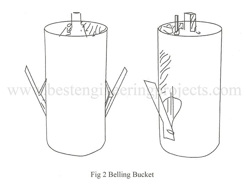 belling bucket